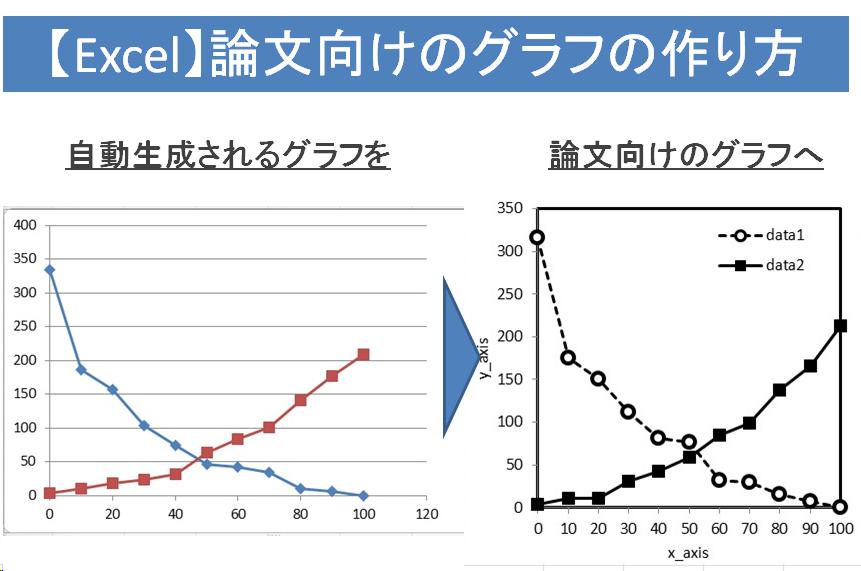 【Excel】論文向けのグラフを作るコツ(骨)
